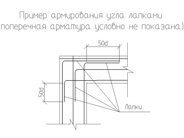 Армирование ленточного фундамента: расчет, схема, вязать или варить, Фундамент дома, Дом и дача