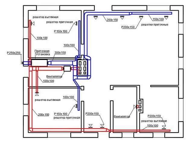 Вентиляция в частном доме своими руками: схемы, видео 53