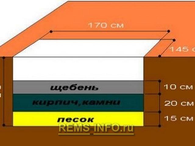 Схема фундамента для камина.