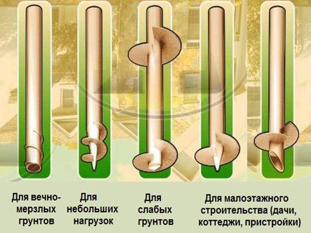 Виды винтовых свай используемых в строительстве фундамента для забора