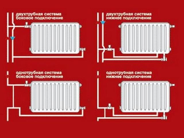 Двухтрубная система отопления: