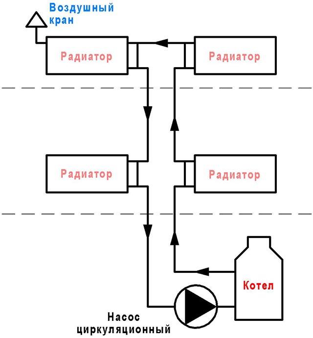 Однотрубная система с нижней