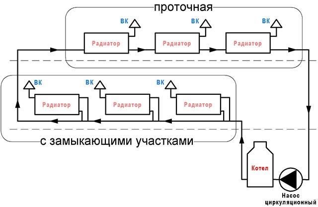 Схема горизонтальной