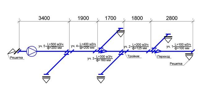 Схема сети вентиляции