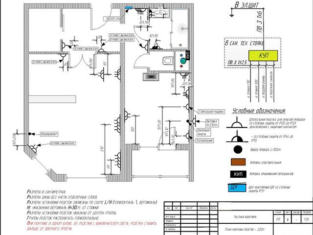 План проект установки электрических розеток и выключателей - пример.