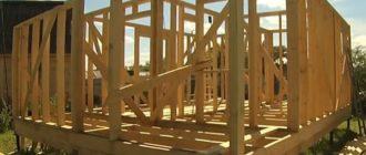Этапы строительства каркасного дома - фото.