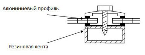 Второй вариант крепления поликарбоната на стыках листов.