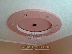Подвесные потолки из гипсокартона фото19