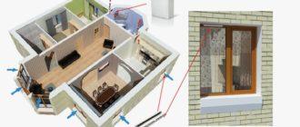 Клапан приточной вентиляции для пластиковых окон - устройство проветривателя в окне.