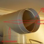 Обратный клапан для естественной вентиляции установленный на кухне.